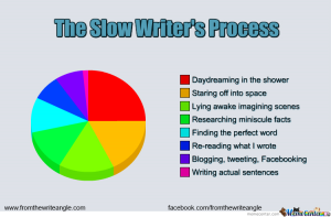 This picture was unabashedly ripped from www.fromthewriteangle.com. When I steal, I have more time for writing...